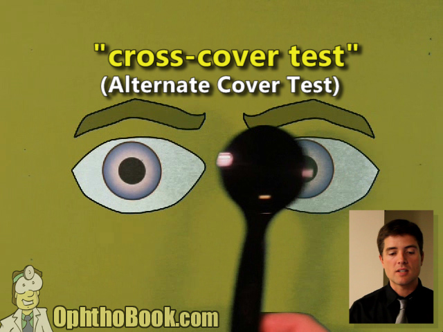 Cross-cover test