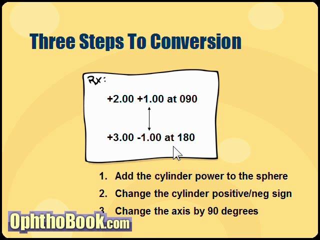 Converting plus to minus